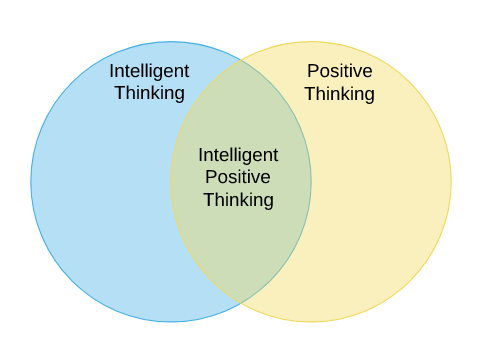 Intelligent Thinking and Positive Thinking Overlap